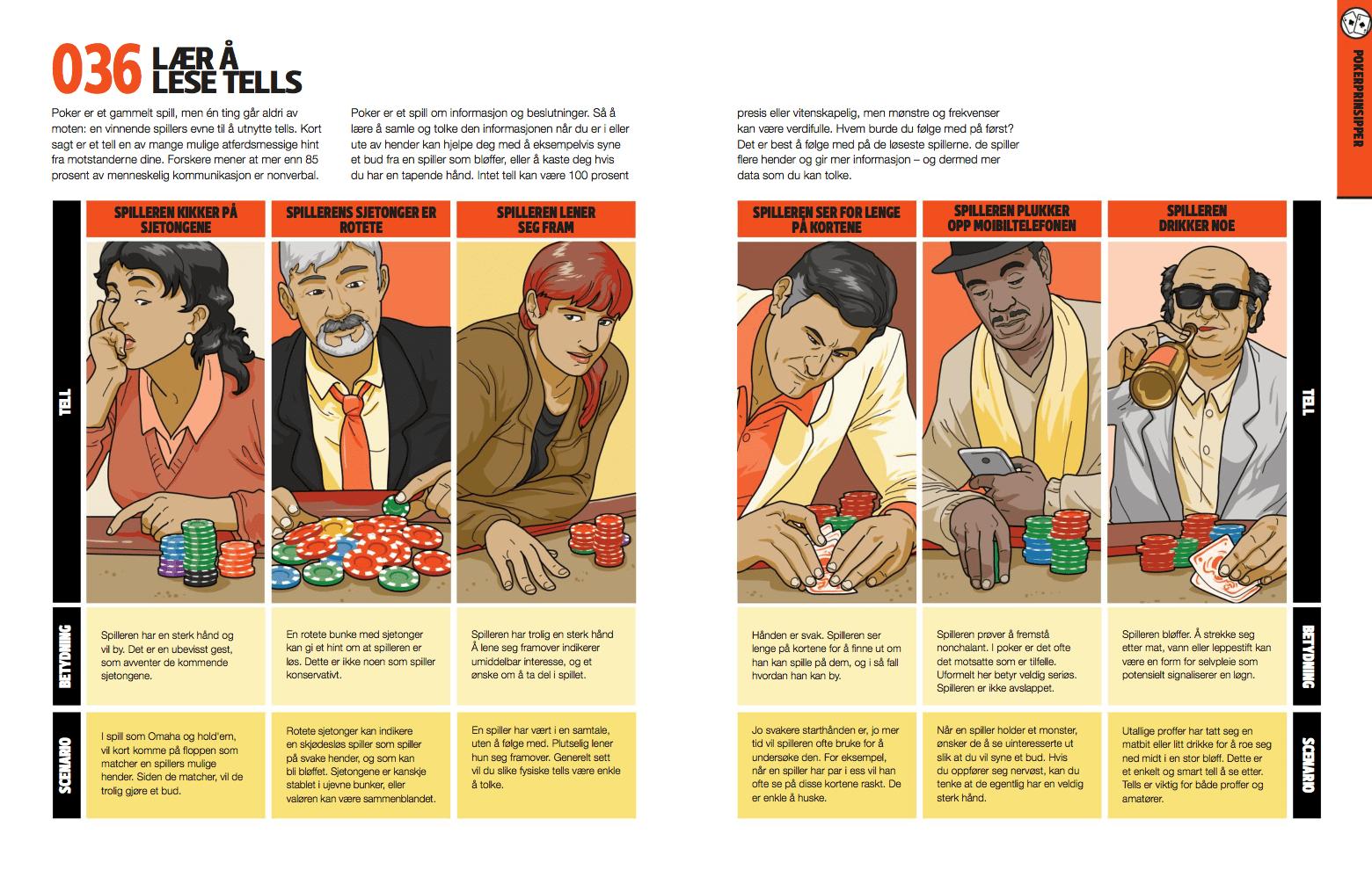 Poker: lær å lese tells, oppslag